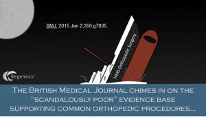 bmj-poor-evidence-orthopedic-surgery-1024x579-2